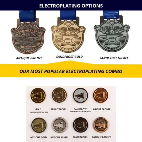 Electroplating Options