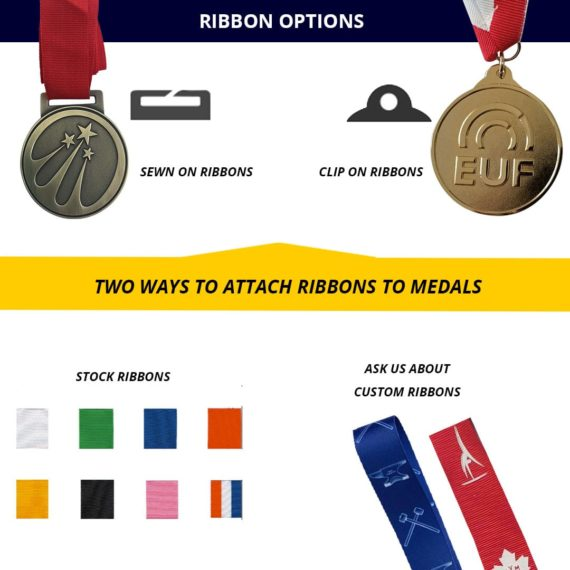 Ribbon Options